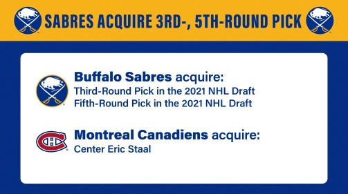 SABRES ACQUIRE 3RD-, 5TH-ROUND PICK